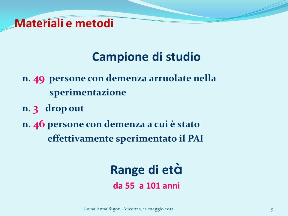 Luisa Anna Rigon - Vicenza, 12 maggio 20129 Materiali e metodi Campione di studio n. 49 persone con demenza arruolate nella sperimentazione n. 3 drop
