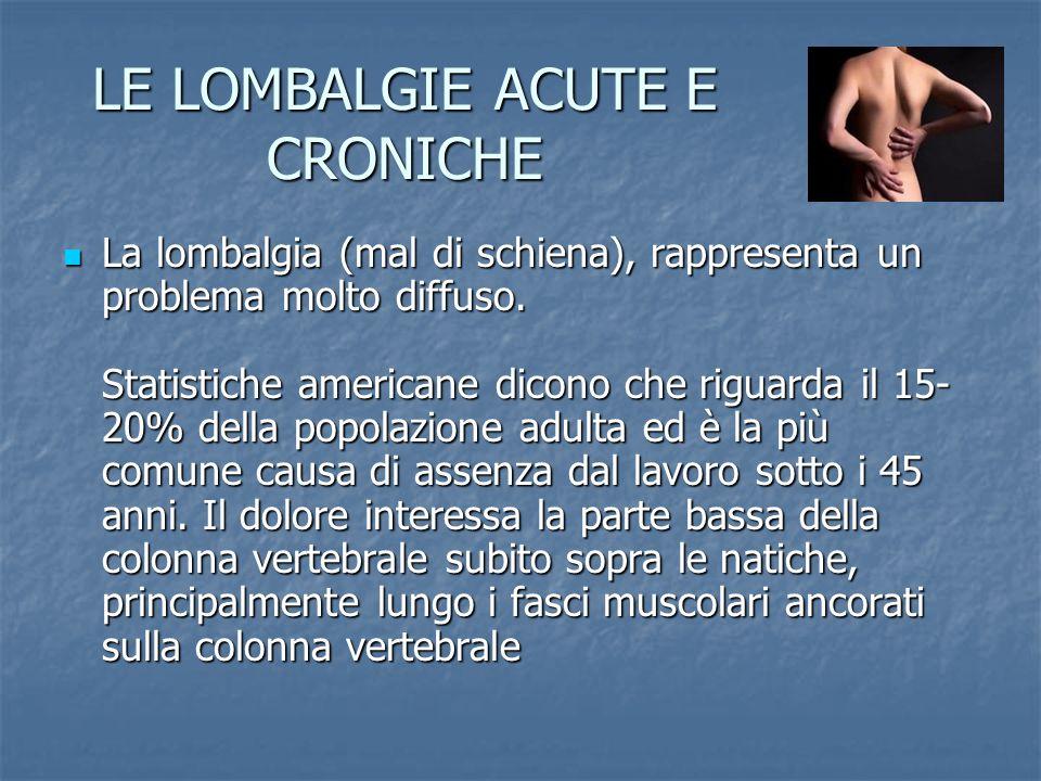 LE LOMBALGIE ACUTE E CRONICHE La lombalgia (mal di schiena), rappresenta un problema molto diffuso. Statistiche americane dicono che riguarda il 15- 2