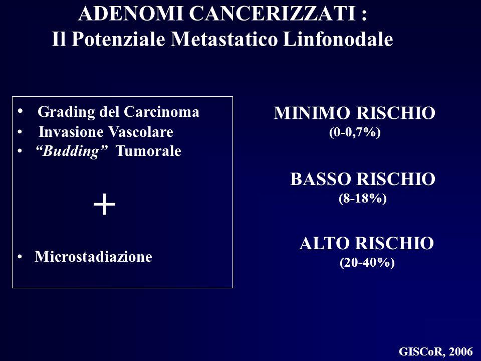 ADENOMI CANCERIZZATI : Il Potenziale Metastatico Linfonodale Grading del Carcinoma Invasione Vascolare Budding Tumorale + Microstadiazione GISCoR, 200
