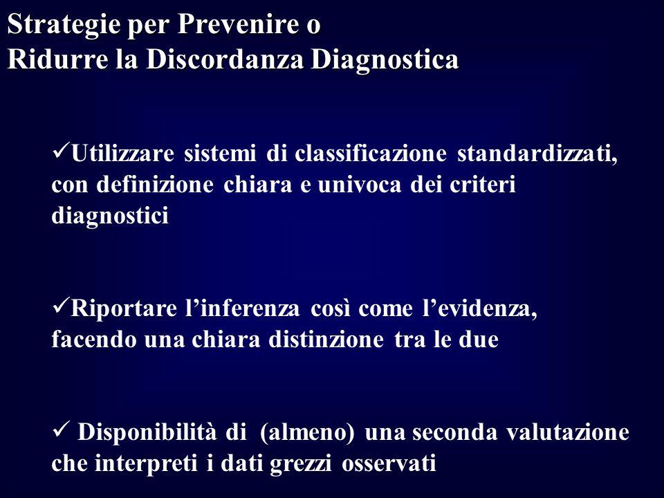 Strategie per Prevenire o Ridurre la Discordanza Diagnostica Utilizzare sistemi di classificazione standardizzati, con definizione chiara e univoca de