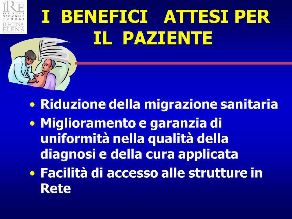 I BENEFICI ATTESI PER IL PAZIENTE Riduzione della migrazione sanitaria Miglioramento e garanzia di uniformità nella qualità della diagnosi e della cura applicata Facilità di accesso alle strutture in Rete