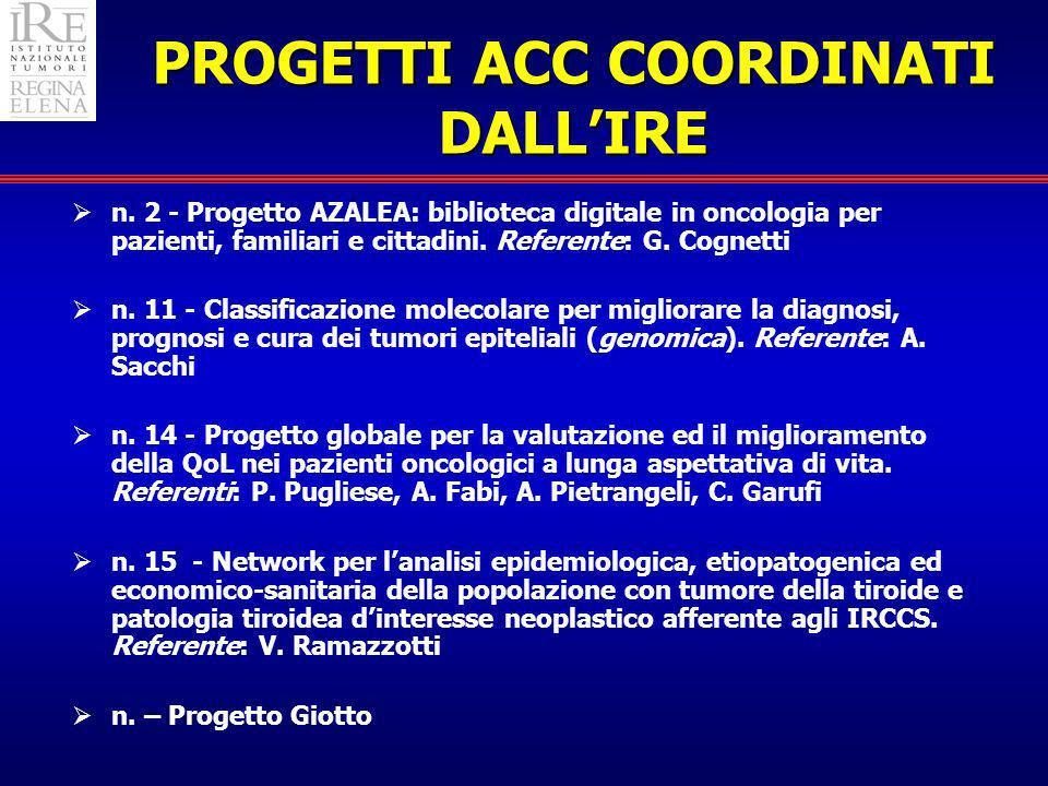 PROGETTI ACC COORDINATI DALLIRE n. 2 - Progetto AZALEA: biblioteca digitale in oncologia per pazienti, familiari e cittadini. Referente: G. Cognetti n