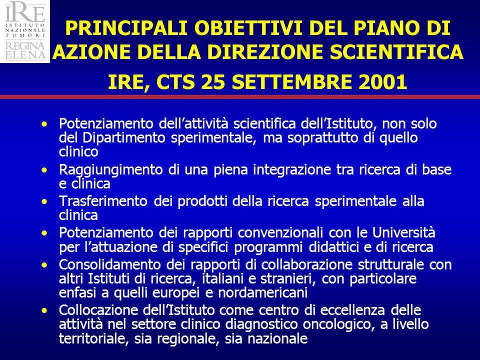 PRINCIPALI OBIETTIVI DEL PIANO DI AZIONE DELLA DIREZIONE SCIENTIFICA IRE, CTS 25 SETTEMBRE 2001 Potenziamento dellattività scientifica dellIstituto, n