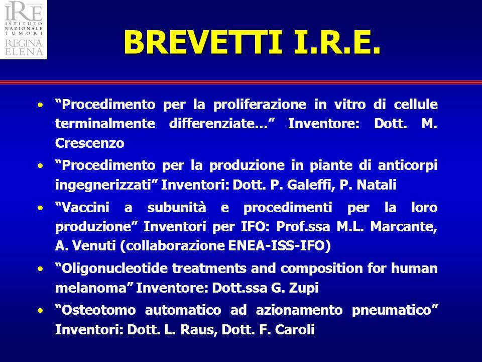 BREVETTI I.R.E. Procedimento per la proliferazione in vitro di cellule terminalmente differenziate… Inventore: Dott. M. Crescenzo Procedimento per la