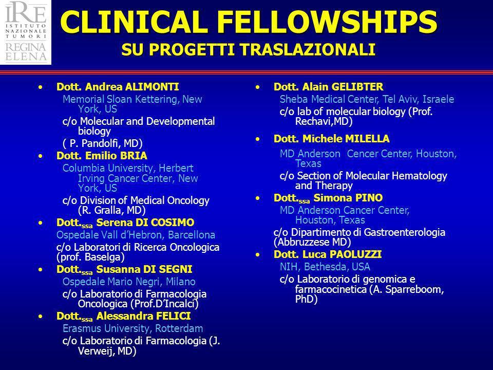CLINICAL FELLOWSHIPS SU PROGETTI TRASLAZIONALI Dott. Andrea ALIMONTI Memorial Sloan Kettering, New York, US c/o Molecular and Developmental biology (
