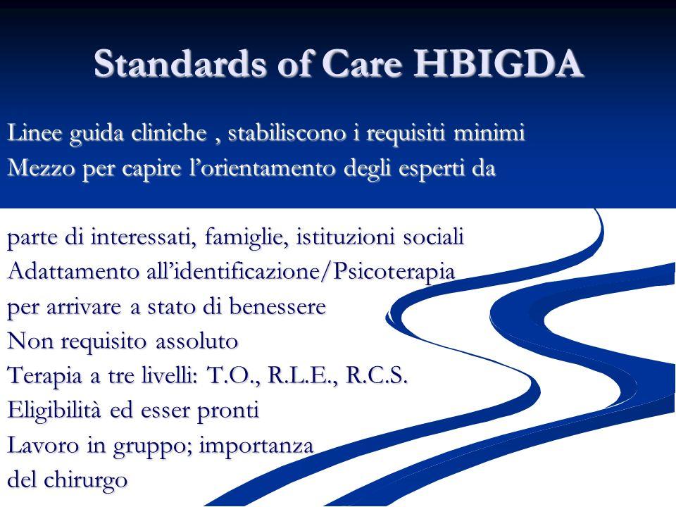 In Italia Legge n° 164 - 14 aprile 1982 Standard sui percorsi di riattribuzione nel disturbo dellidentità di genere (DIG): 15 giugno 1997 Osservatorio Nazionale sullIdentità di Genere (O.N.I.G.): 1998