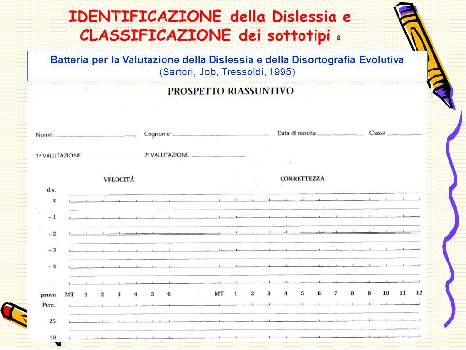 IDENTIFICAZIONE della Dislessia e CLASSIFICAZIONE dei sottotipi 8 Batteria per la Valutazione della Dislessia e della Disortografia Evolutiva (Sartori, Job, Tressoldi, 1995)