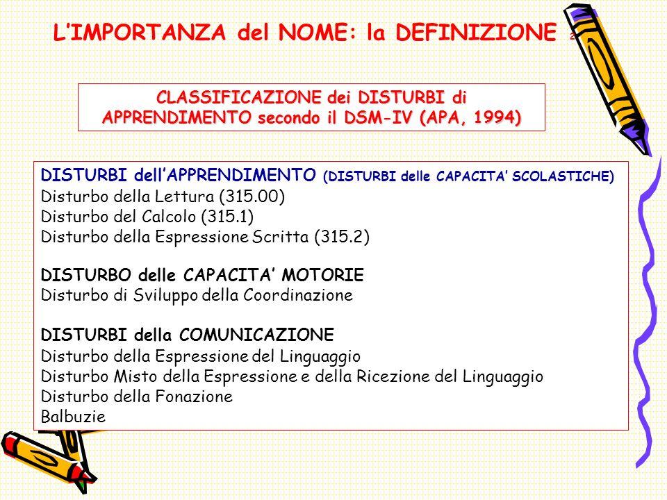 LIMPORTANZA del NOME: la DEFINIZIONE 2 CLASSIFICAZIONE dei DISTURBI di APPRENDIMENTO secondo il DSM-IV (APA, 1994) DISTURBI dellAPPRENDIMENTO (DISTURBI delle CAPACITA SCOLASTICHE) Disturbo della Lettura (315.00) Disturbo del Calcolo (315.1) Disturbo della Espressione Scritta (315.2) DISTURBO delle CAPACITA MOTORIE Disturbo di Sviluppo della Coordinazione DISTURBI della COMUNICAZIONE Disturbo della Espressione del Linguaggio Disturbo Misto della Espressione e della Ricezione del Linguaggio Disturbo della Fonazione Balbuzie