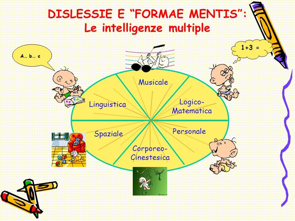DISLESSIE E FORMAE MENTIS: Le intelligenze multiple Linguistica Musicale Logico- Matematica Spaziale Corporeo- Cinestesica Personale 1+3 = A… b… c