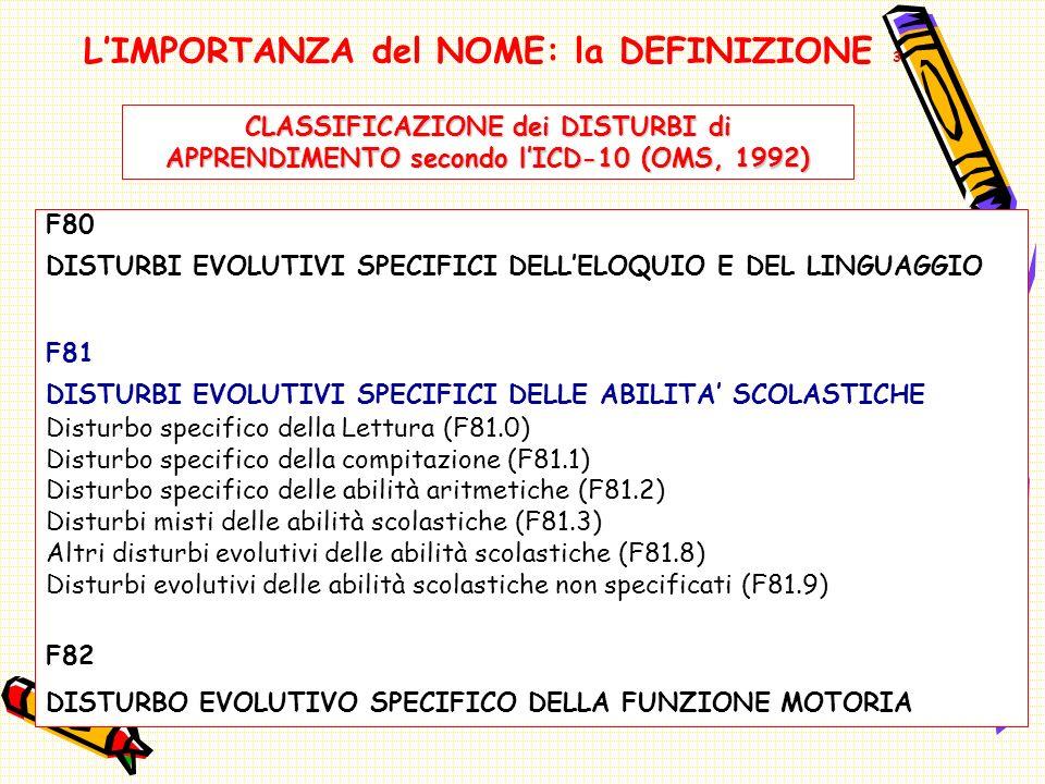 LIMPORTANZA del NOME: la DEFINIZIONE 3 CLASSIFICAZIONE dei DISTURBI di APPRENDIMENTO secondo lICD-10 (OMS, 1992) F80 DISTURBI EVOLUTIVI SPECIFICI DELLELOQUIO E DEL LINGUAGGIO F81 DISTURBI EVOLUTIVI SPECIFICI DELLE ABILITA SCOLASTICHE Disturbo specifico della Lettura (F81.0) Disturbo specifico della compitazione (F81.1) Disturbo specifico delle abilità aritmetiche (F81.2) Disturbi misti delle abilità scolastiche (F81.3) Altri disturbi evolutivi delle abilità scolastiche (F81.8) Disturbi evolutivi delle abilità scolastiche non specificati (F81.9) F82 DISTURBO EVOLUTIVO SPECIFICO DELLA FUNZIONE MOTORIA