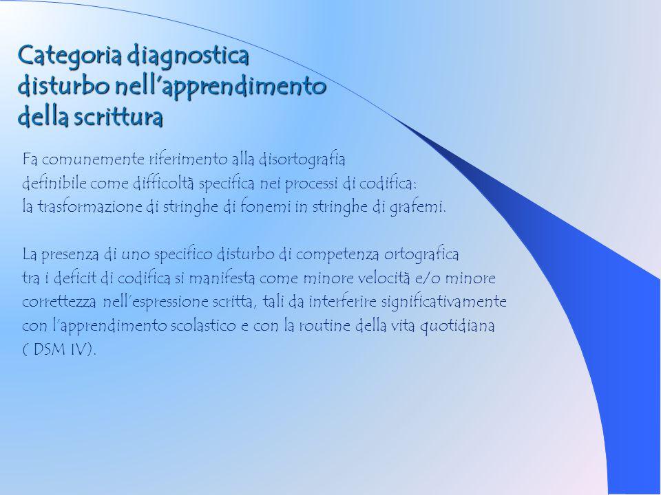 Categoria diagnostica disturbo nellapprendimento della scrittura Fa comunemente riferimento alla disortografia definibile come difficoltà specifica ne