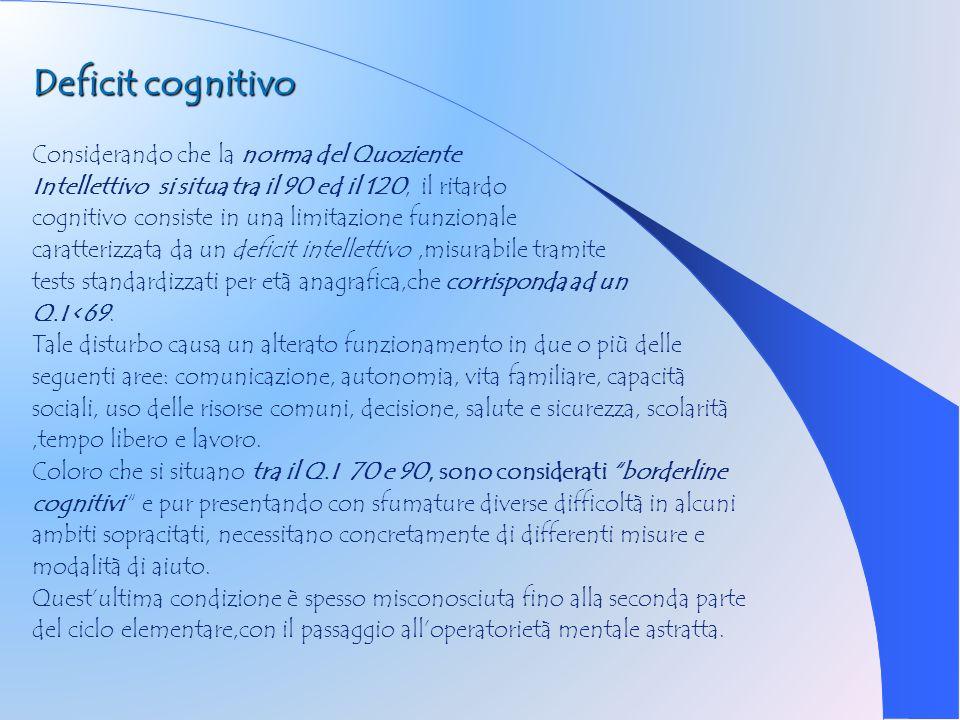 Considerando che la norma del Quoziente Intellettivo si situa tra il 90 ed il 120, il ritardo cognitivo consiste in una limitazione funzionale caratte
