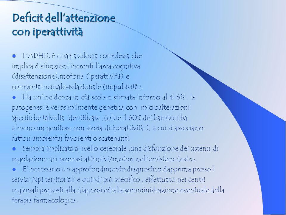 Deficit dellattenzione con iperattività LADHD, è una patologia complessa che implica disfunzioni inerenti larea cognitiva (disattenzione),motoria (ipe