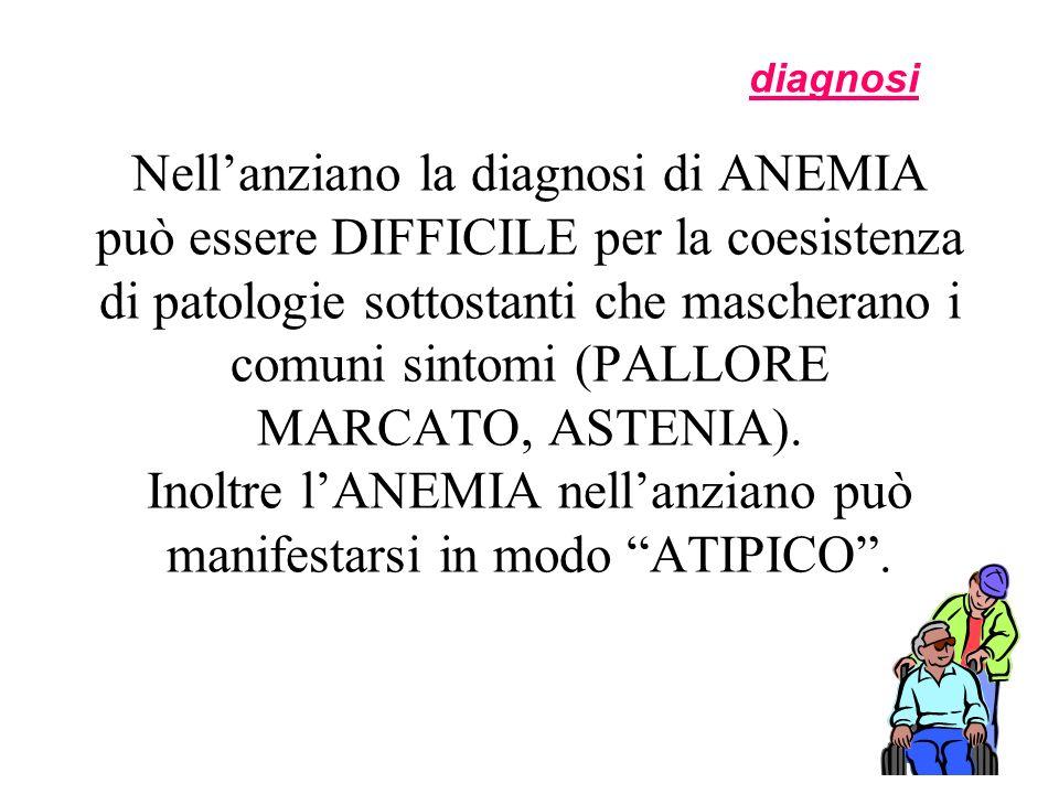 Nellanziano la diagnosi di ANEMIA può essere DIFFICILE per la coesistenza di patologie sottostanti che mascherano i comuni sintomi (PALLORE MARCATO, A