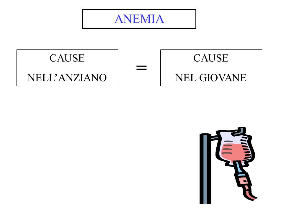 ANEMIA CAUSE NELLANZIANO = CAUSE NEL GIOVANE