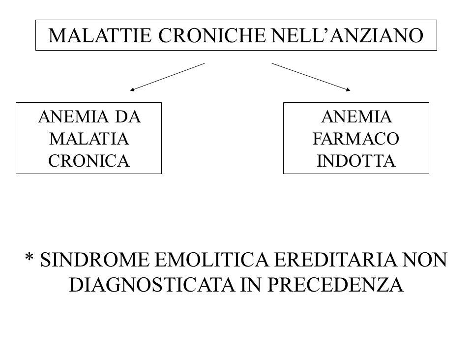 MALATTIE CRONICHE NELLANZIANO ANEMIA DA MALATIA CRONICA ANEMIA FARMACO INDOTTA * SINDROME EMOLITICA EREDITARIA NON DIAGNOSTICATA IN PRECEDENZA