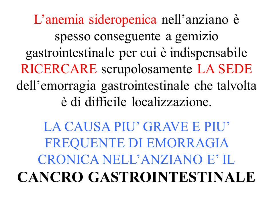 Lanemia sideropenica nellanziano è spesso conseguente a gemizio gastrointestinale per cui è indispensabile RICERCARE scrupolosamente LA SEDE dellemorr