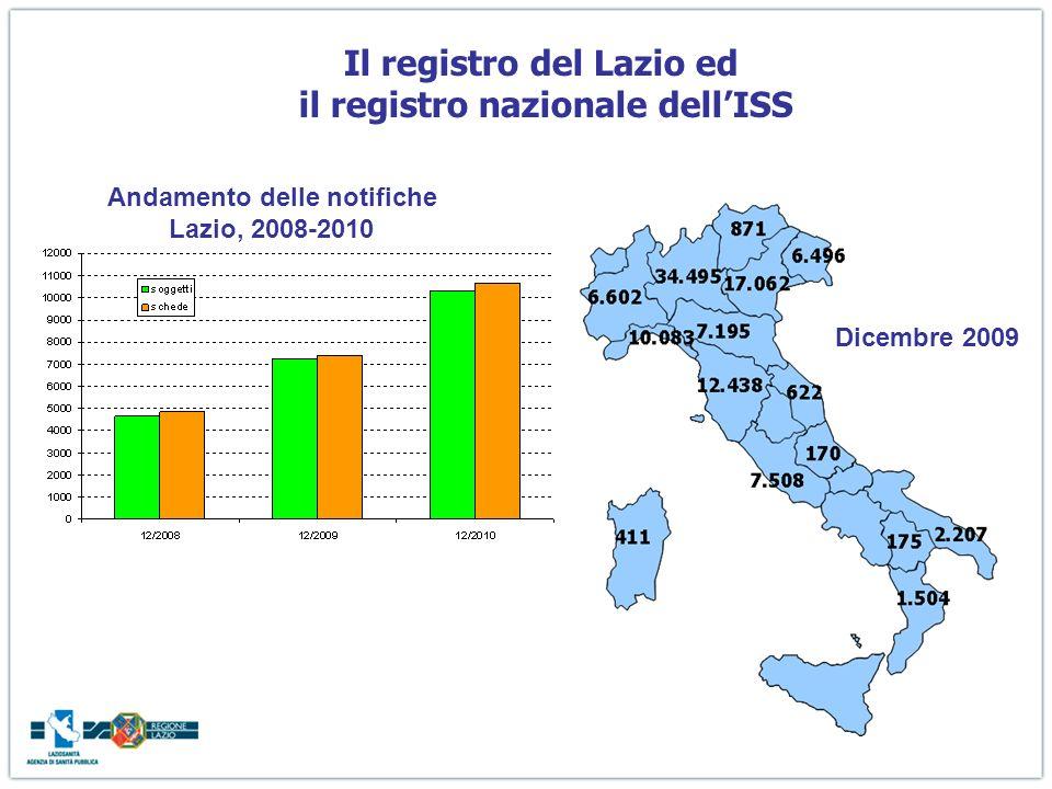 Dicembre 2009 Il registro del Lazio ed il registro nazionale dellISS Andamento delle notifiche Lazio, 2008-2010