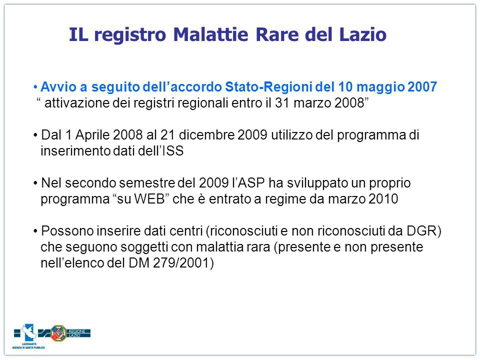 IL registro Malattie Rare del Lazio Avvio a seguito dellaccordo Stato-Regioni del 10 maggio 2007 attivazione dei registri regionali entro il 31 marzo