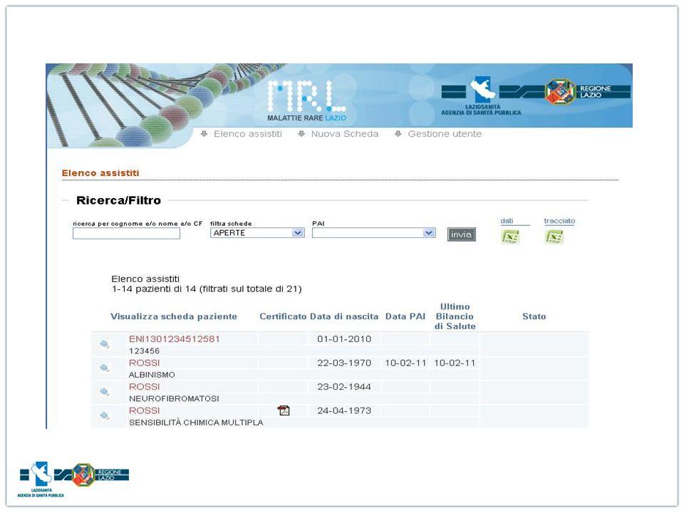Caratteristiche del Piano Assistenziale Individuale rilevato in 494 soggetti in carico al 31.12.2010