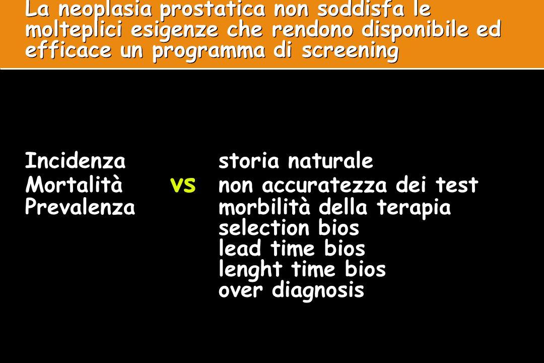 La neoplasia prostatica non soddisfa le molteplici esigenze che rendono disponibile ed efficace un programma di screening Incidenzastoria naturale Mor