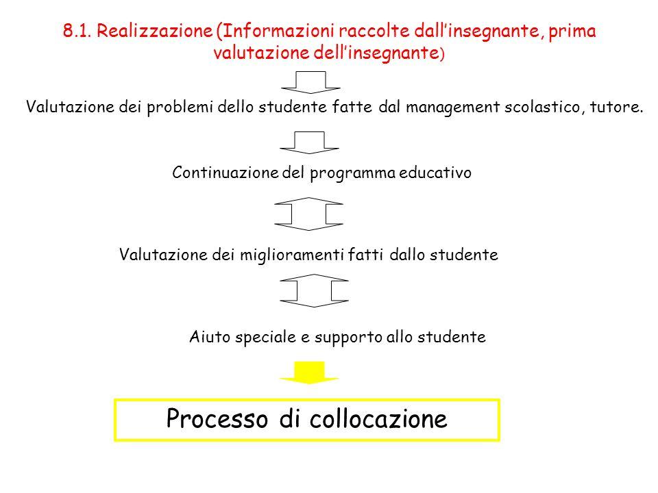 8. Educazione con integrazione Leducazione con integrazione è la formazione dello studente, che necessità di educazione speciale, con studenti normali