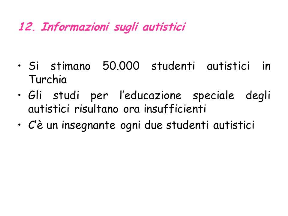 11. Anno educativo 2005-2006 Una statistica circa la pratica educativa speciale Tipo di servizio studenti Scuole speciali (tipo scuole primarie per ci