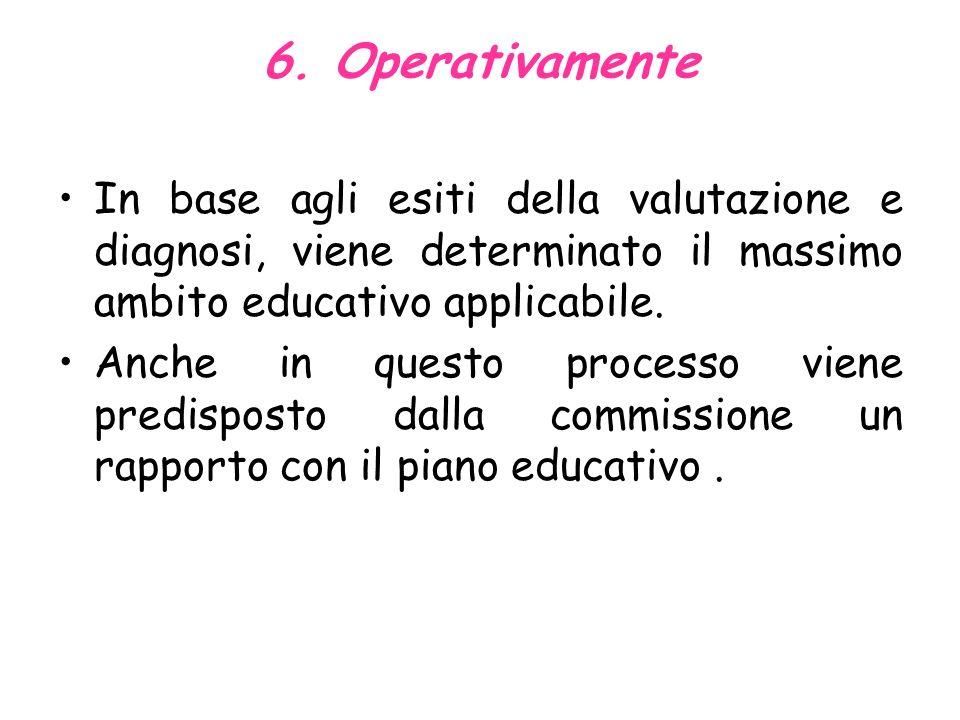 5. Documenti generali per la valutazione e la diagnosi A. dichiarazioni scritte degli individui, dei genitori e della scuola B. rapporti sui miglioram