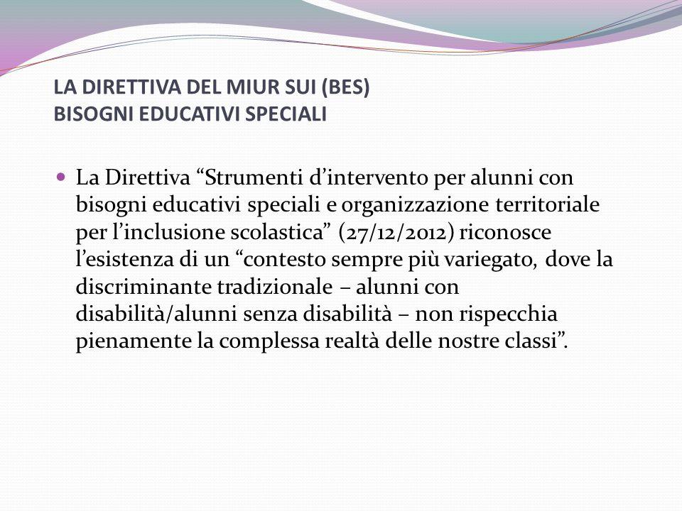STRATEGIE A LIVELLO DI SINGOLO ISTITUTO SCOLASTICO (C.M.
