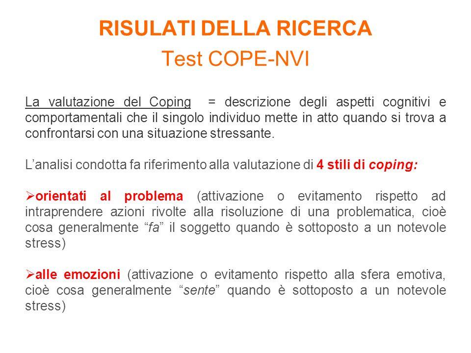 RISULATI DELLA RICERCA Test COPE-NVI La valutazione del Coping = descrizione degli aspetti cognitivi e comportamentali che il singolo individuo mette in atto quando si trova a confrontarsi con una situazione stressante.