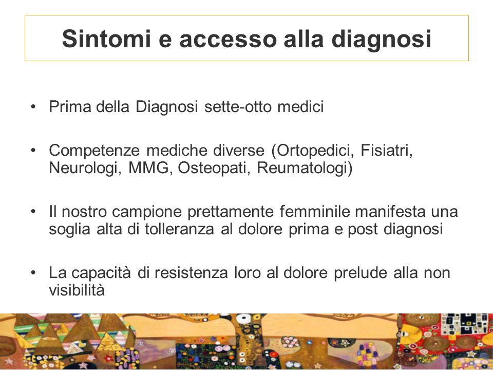 Sintomi e accesso alla diagnosi Prima della Diagnosi sette-otto medici Competenze mediche diverse (Ortopedici, Fisiatri, Neurologi, MMG, Osteopati, Re