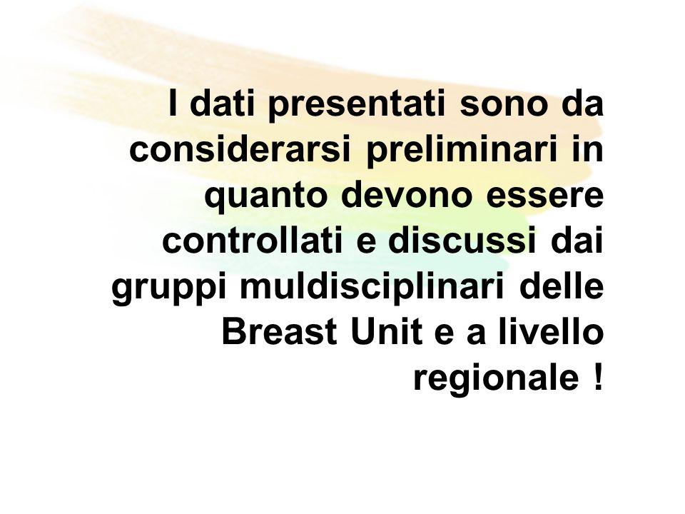 I dati presentati sono da considerarsi preliminari in quanto devono essere controllati e discussi dai gruppi muldisciplinari delle Breast Unit e a livello regionale !
