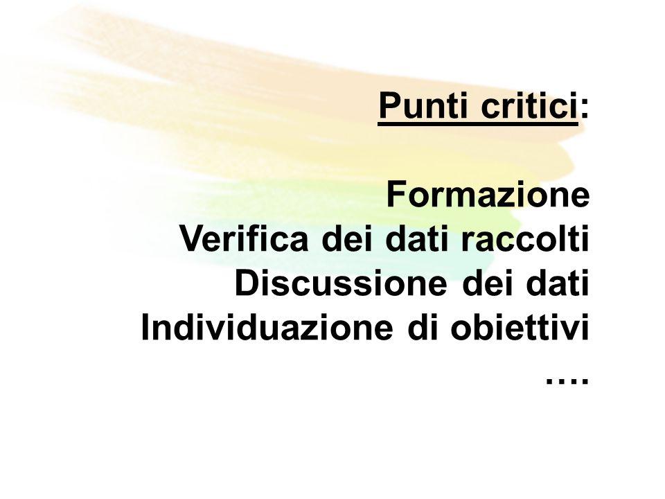 Punti critici: Formazione Verifica dei dati raccolti Discussione dei dati Individuazione di obiettivi ….