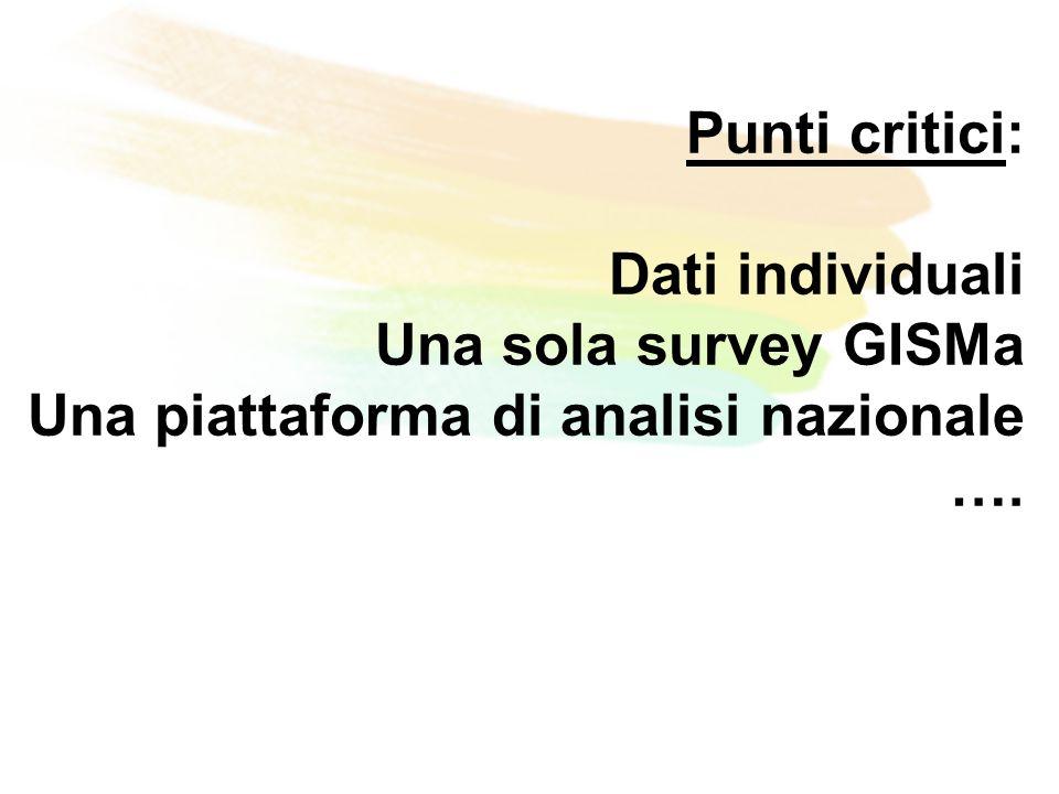 Punti critici: Dati individuali Una sola survey GISMa Una piattaforma di analisi nazionale ….