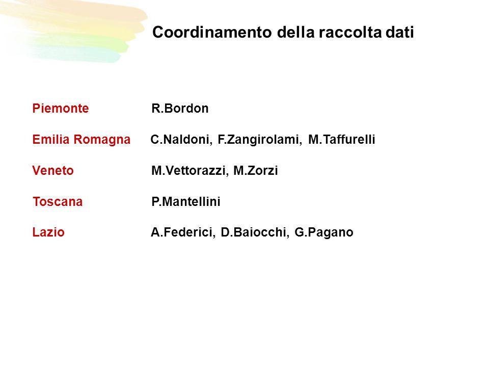 Coordinamento della raccolta dati Piemonte R.Bordon Emilia Romagna C.Naldoni, F.Zangirolami, M.Taffurelli Veneto M.Vettorazzi, M.Zorzi Toscana P.Mantellini Lazio A.Federici, D.Baiocchi, G.Pagano