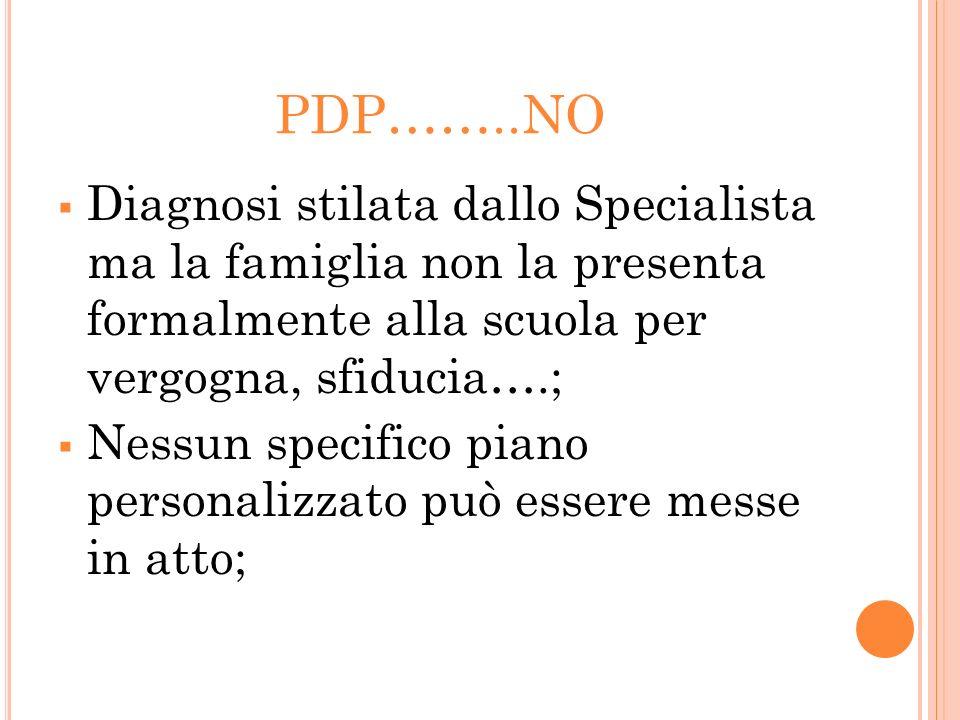 PDP……..NO Diagnosi stilata dallo Specialista ma la famiglia non la presenta formalmente alla scuola per vergogna, sfiducia….; Nessun specifico piano p