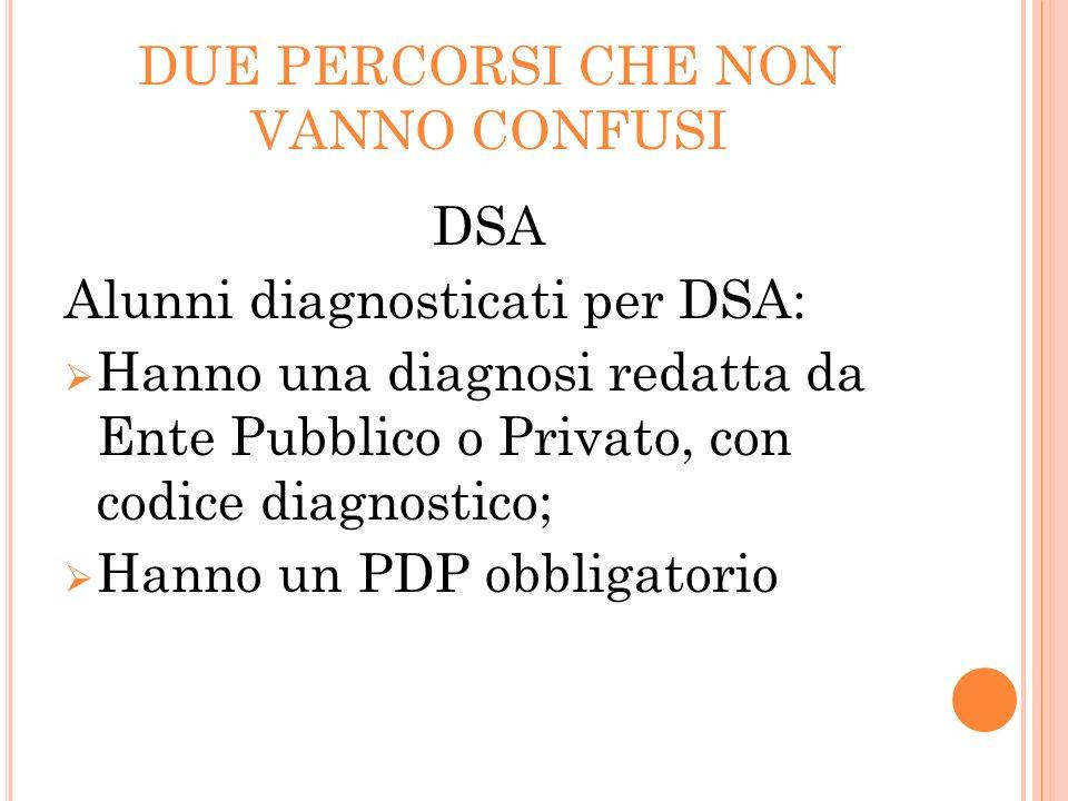 DUE PERCORSI CHE NON VANNO CONFUSI DSA Alunni diagnosticati per DSA: Hanno una diagnosi redatta da Ente Pubblico o Privato, con codice diagnostico; Ha