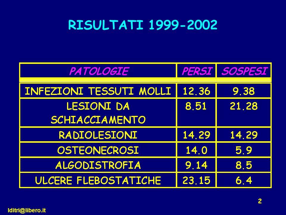 lditri@libero.it 2 RISULTATI 1999-2002