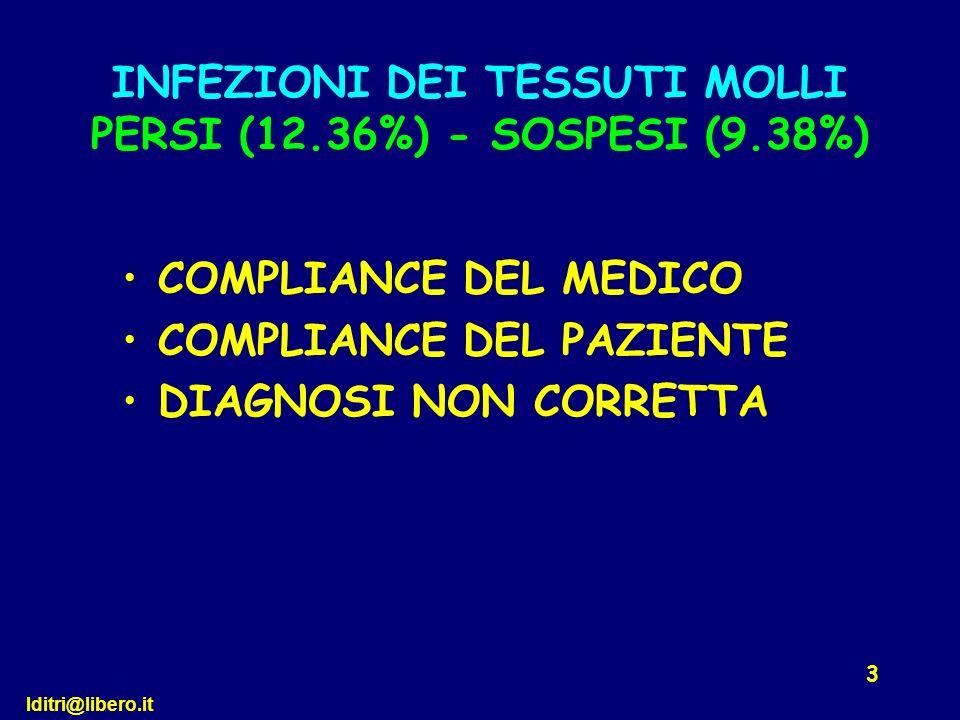 lditri@libero.it 3 INFEZIONI DEI TESSUTI MOLLI PERSI (12.36%) - SOSPESI (9.38%) COMPLIANCE DEL MEDICO COMPLIANCE DEL PAZIENTE DIAGNOSI NON CORRETTA