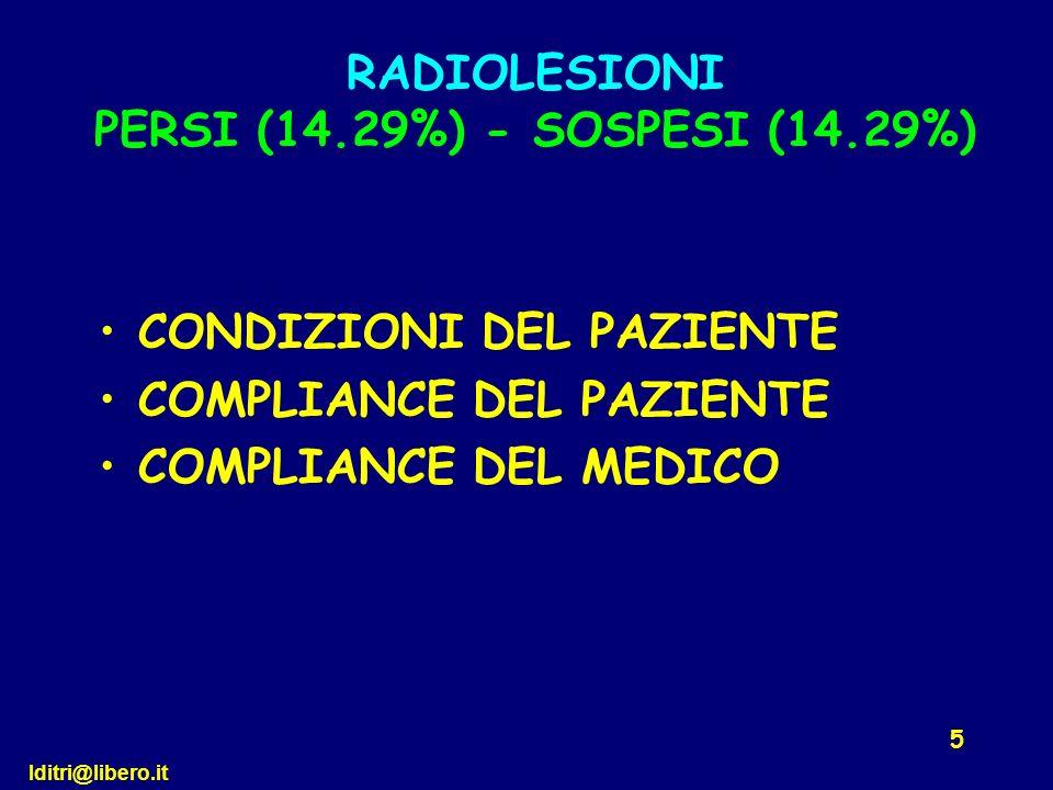 lditri@libero.it 5 CONDIZIONI DEL PAZIENTE COMPLIANCE DEL PAZIENTE COMPLIANCE DEL MEDICO RADIOLESIONI PERSI (14.29%) - SOSPESI (14.29%)