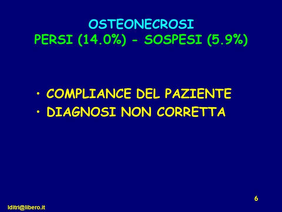 lditri@libero.it 6 COMPLIANCE DEL PAZIENTE DIAGNOSI NON CORRETTA OSTEONECROSI PERSI (14.0%) - SOSPESI (5.9%)