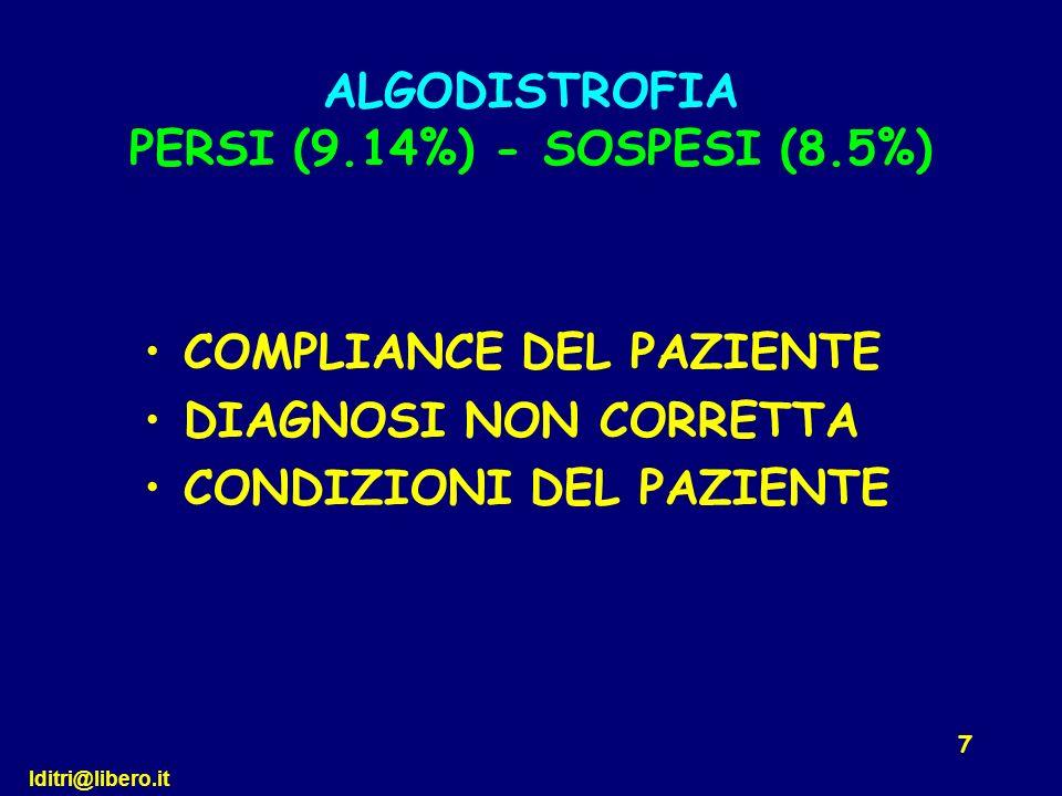 lditri@libero.it 7 COMPLIANCE DEL PAZIENTE DIAGNOSI NON CORRETTA CONDIZIONI DEL PAZIENTE ALGODISTROFIA PERSI (9.14%) - SOSPESI (8.5%)