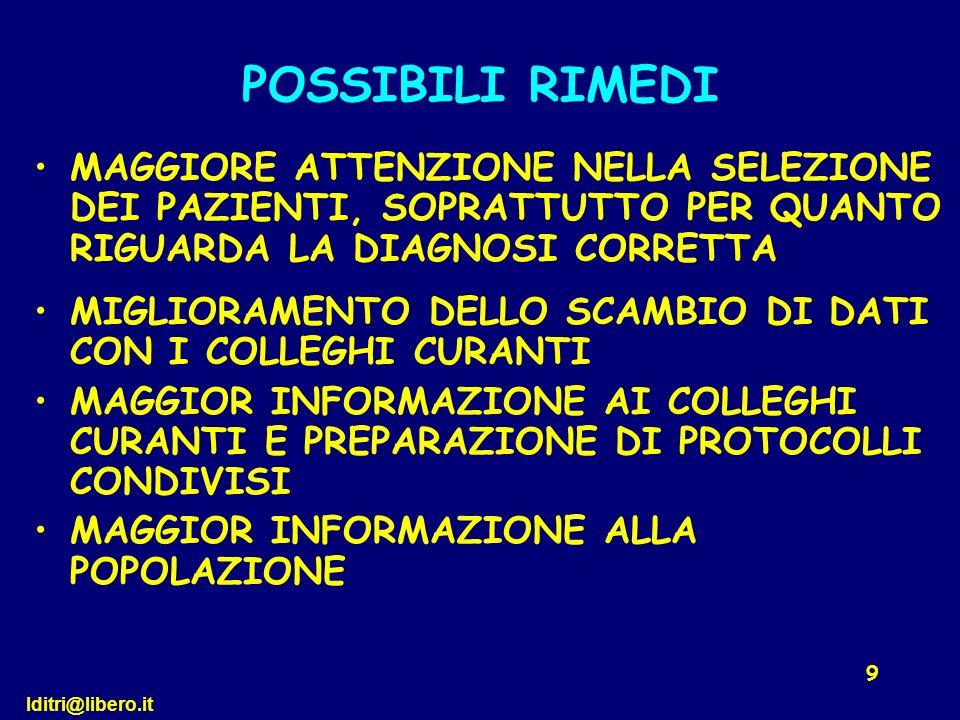 lditri@libero.it 9 POSSIBILI RIMEDI MAGGIORE ATTENZIONE NELLA SELEZIONE DEI PAZIENTI, SOPRATTUTTO PER QUANTO RIGUARDA LA DIAGNOSI CORRETTA MIGLIORAMEN