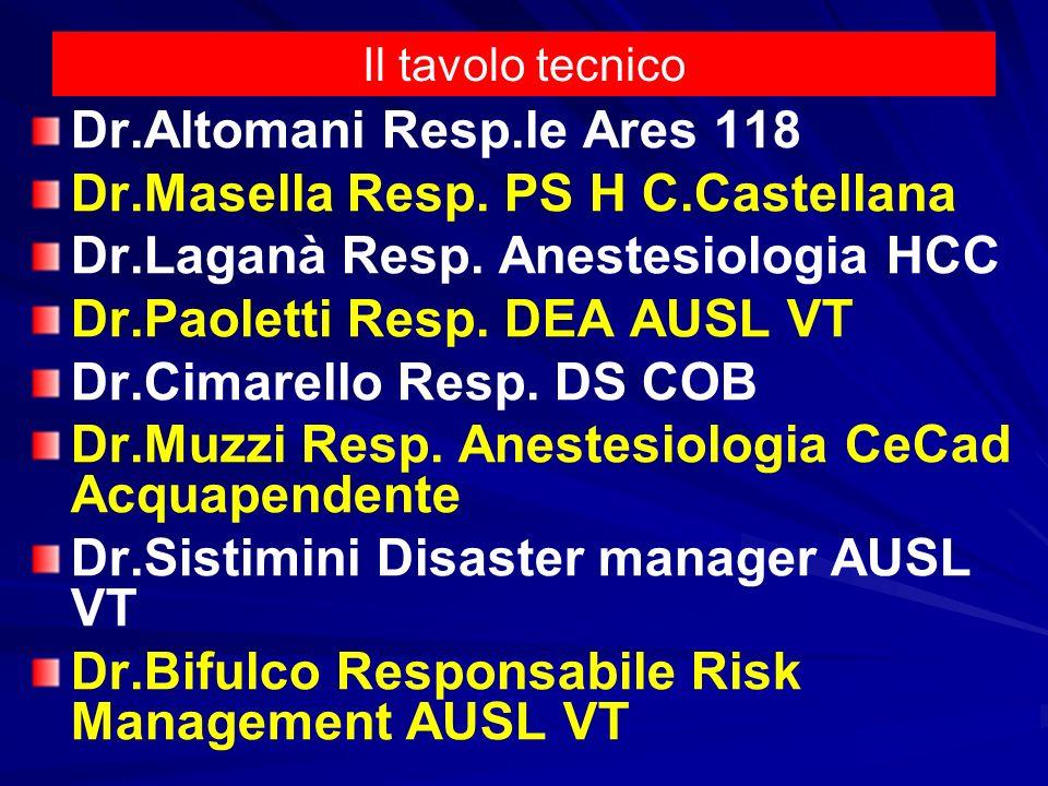 Il tavolo tecnico Dr.Altomani Resp.le Ares 118 Dr.Masella Resp. PS H C.Castellana Dr.Laganà Resp. Anestesiologia HCC Dr.Paoletti Resp. DEA AUSL VT Dr.
