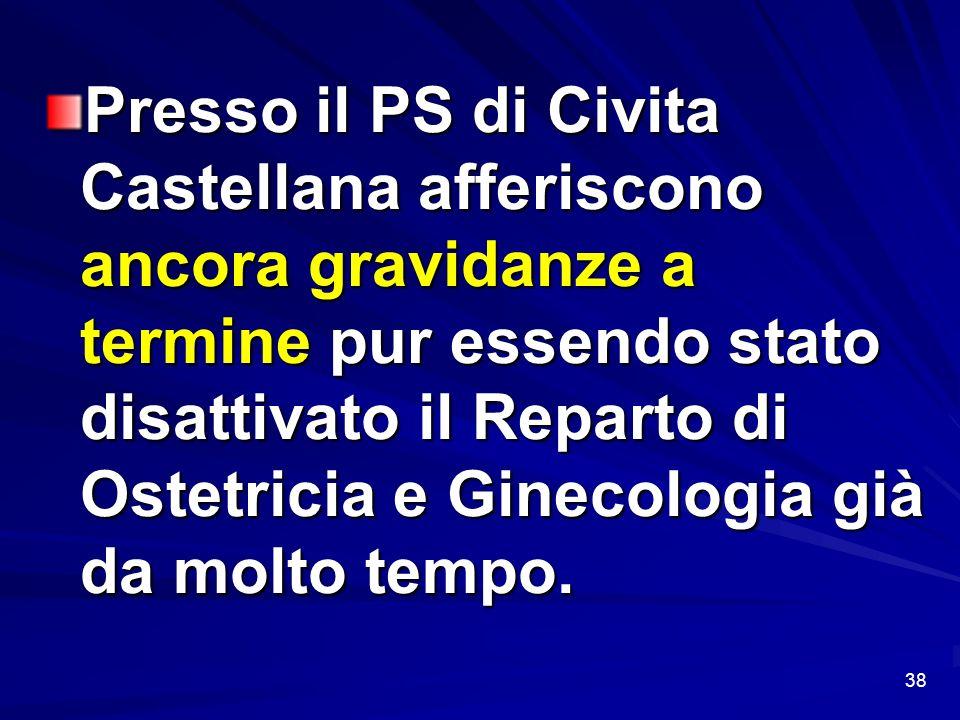 38 Presso il PS di Civita Castellana afferiscono ancora gravidanze a termine pur essendo stato disattivato il Reparto di Ostetricia e Ginecologia già