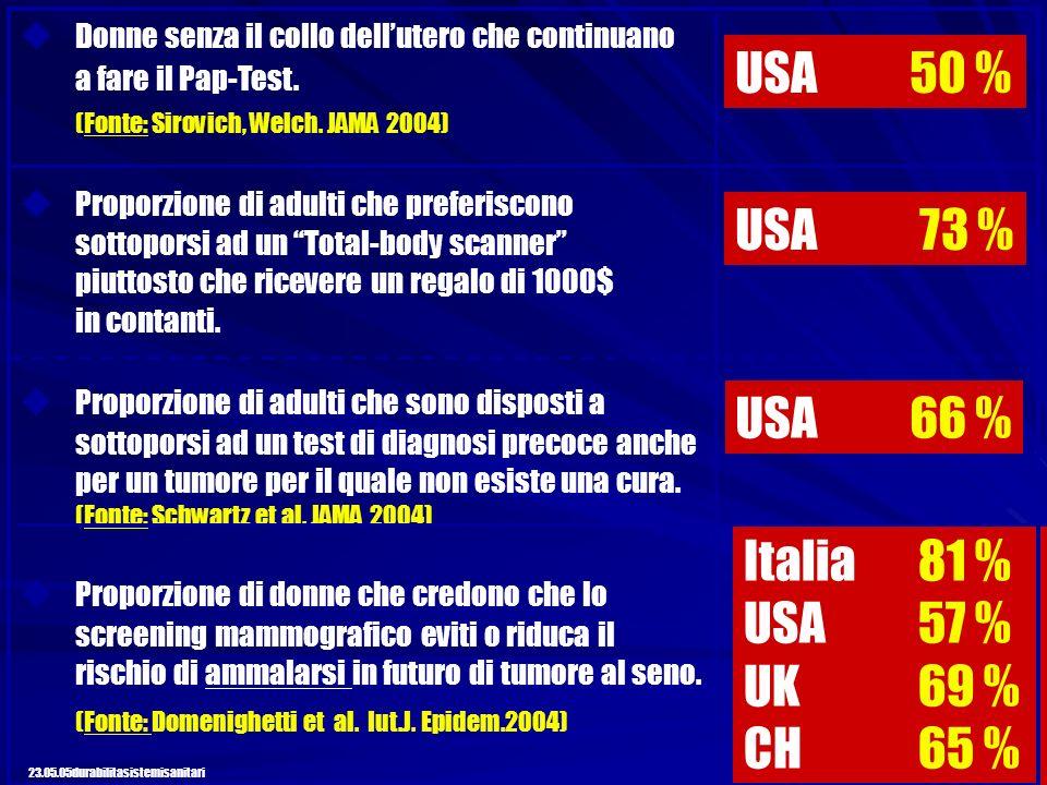 38 Presso il PS di Civita Castellana afferiscono ancora gravidanze a termine pur essendo stato disattivato il Reparto di Ostetricia e Ginecologia già da molto tempo.