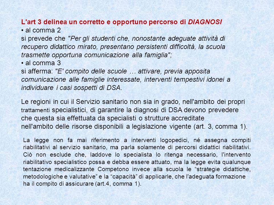 L'art 3 delinea un corretto e opportuno percorso di DIAGNOSI al comma 2 si prevede che