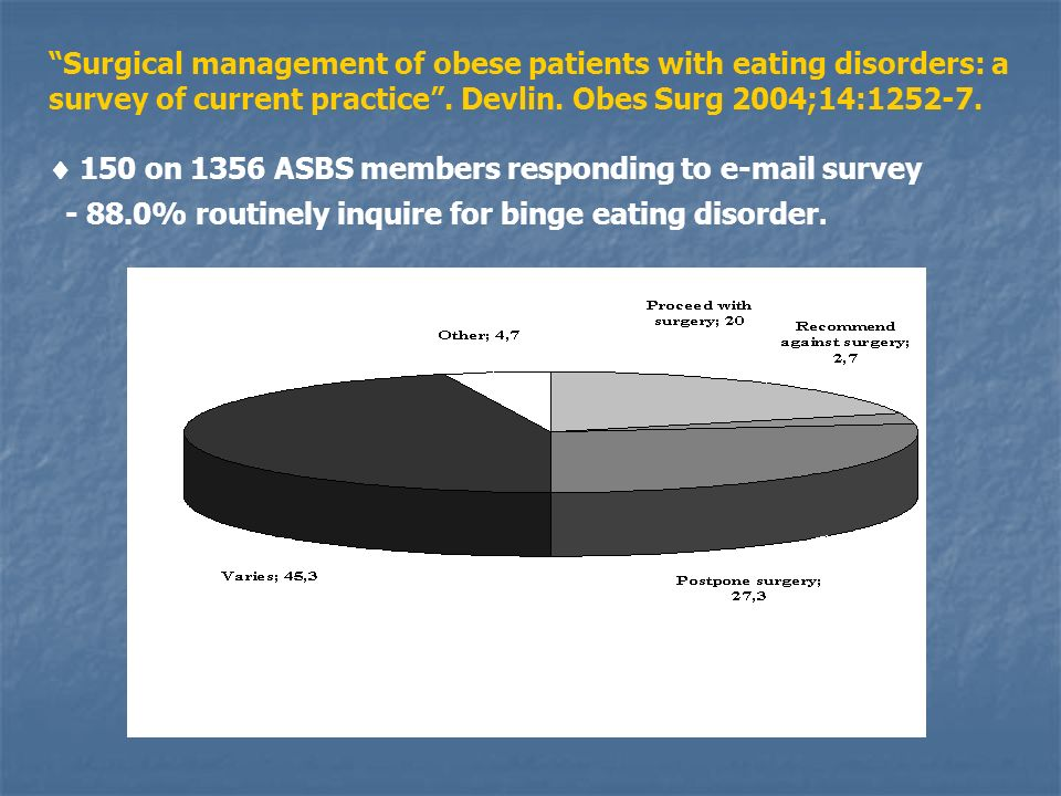 Surgical management of obese patients with eating disorders: a survey of current practice.