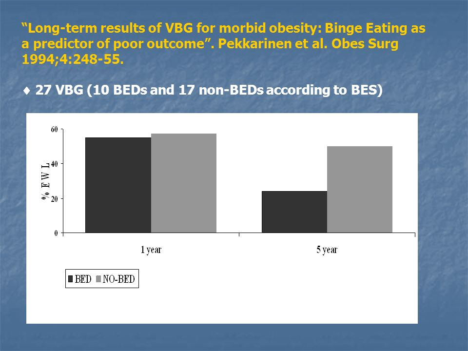 Eating behavior as a prognostic factor for weight loss after RYGB.
