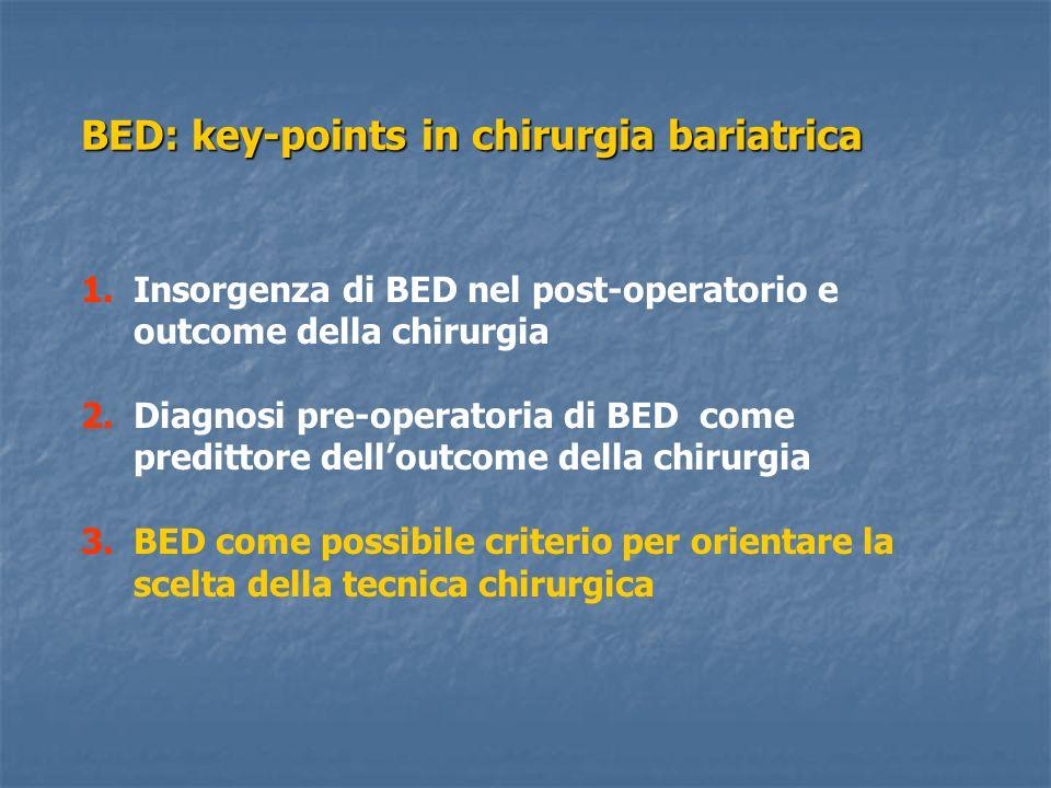 BED: key-points in chirurgia bariatrica 1.Insorgenza di BED nel post-operatorio e outcome della chirurgia 2.Diagnosi pre-operatoria di BED come predittore delloutcome della chirurgia 3.BED come possibile criterio per orientare la scelta della tecnica chirurgica